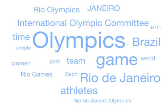 Week of August 1 Olympics Word Cloud