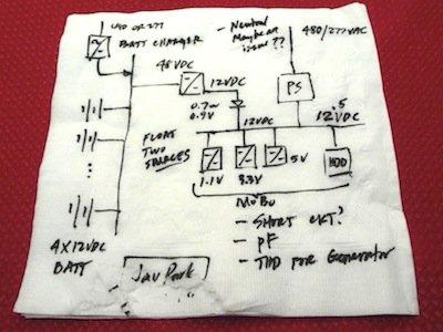 data-center-electrical-system-napkin